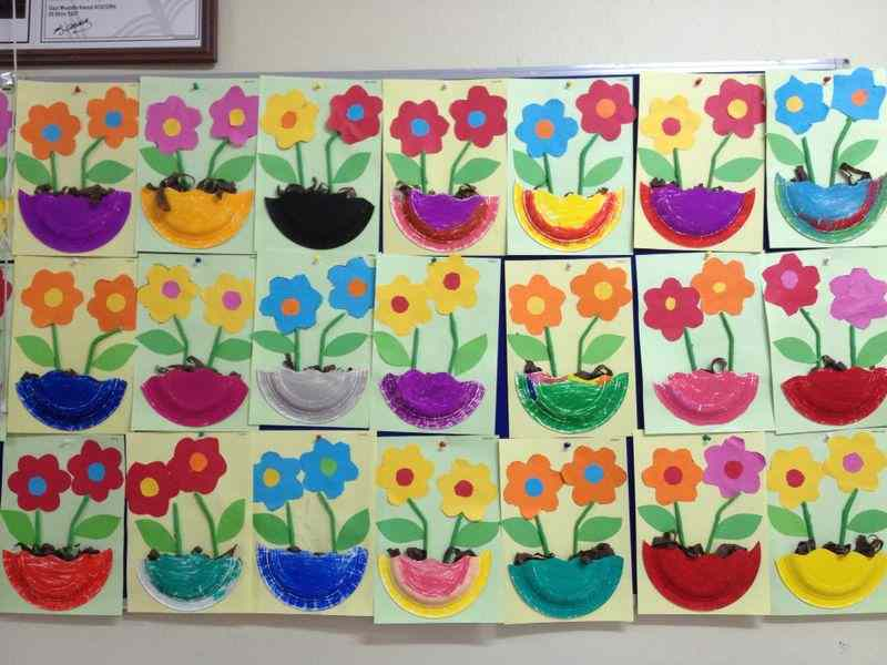 Papaer Plate Flower Craft