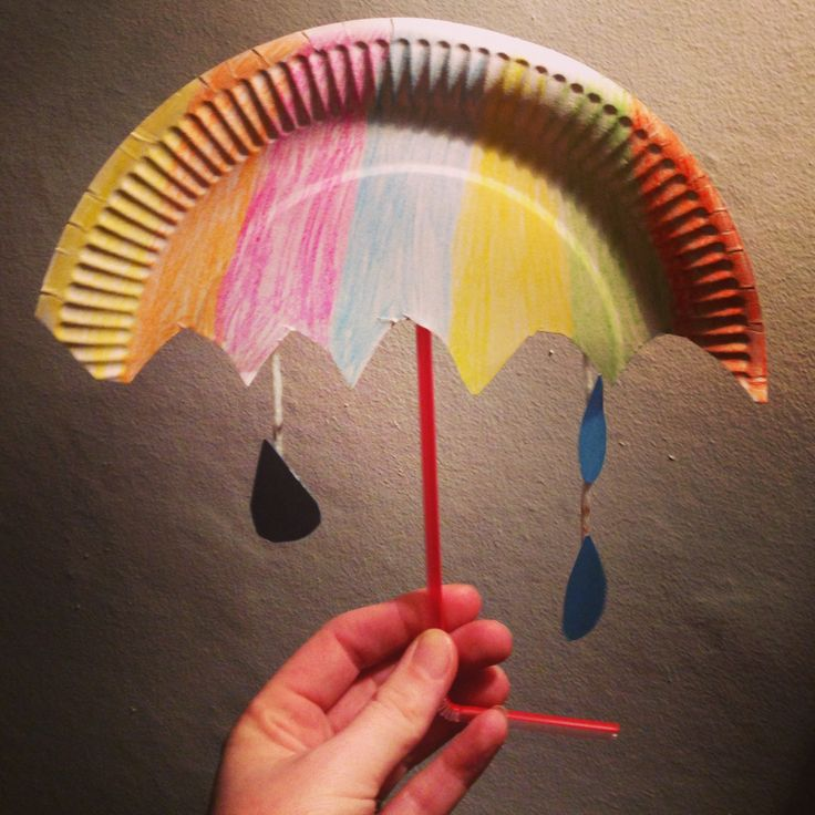 Paper Plate Crafts Idea For Kids Crafts And Worksheets For
