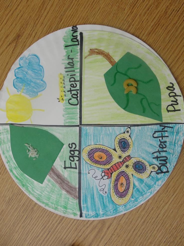 Crafts Actvities Worksheets Preschool Toddler