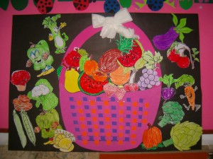 fruit basket project