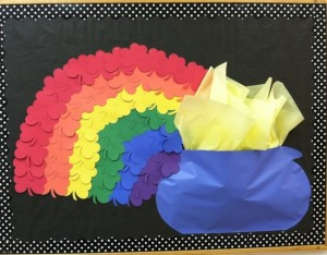 Shamrock-Rainbow-Bulletin-Board-Idea1