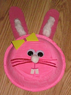 Paper Plate Easter Bunny Craft Idea For Kids 4