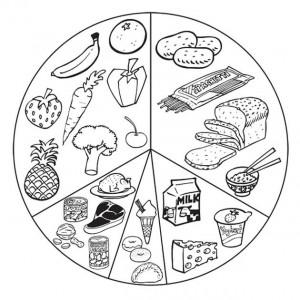 Summer Safety Worksheets For Preschoolers