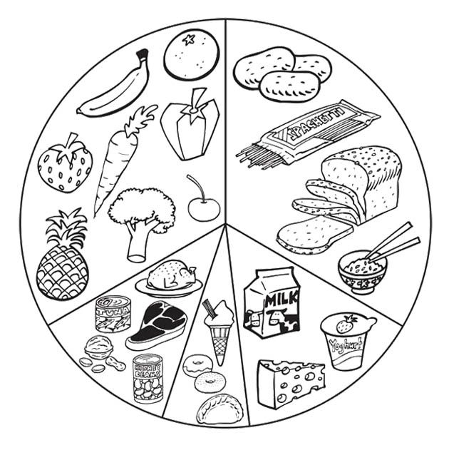 picture about Food Safety Printable Worksheets identify Meals Protection Crafts and Worksheets for Preschool,Little one