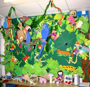 rainforest bulletin board idea