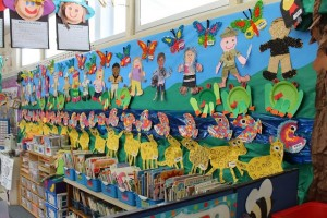 rainforest bulletin board idea for kids (1)