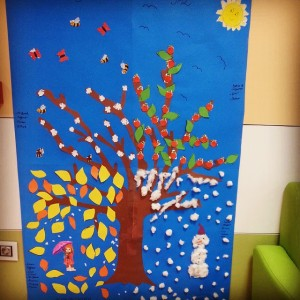 4 seasons craft Crafts and Worksheets