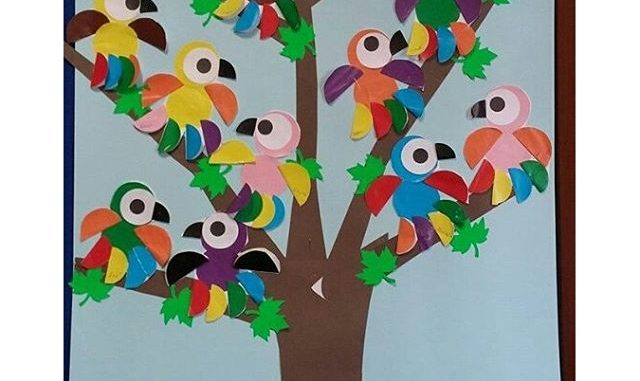 Bird bulletin board idea for kids   Crafts and Worksheets for ...