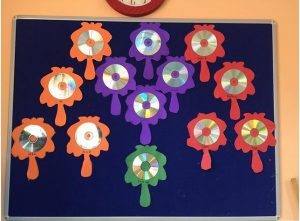 cd mirror craft idea for preschoolers