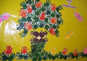 handprint spring bulletin board idea
