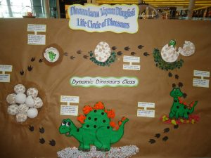 life of cycle dinosaur craft