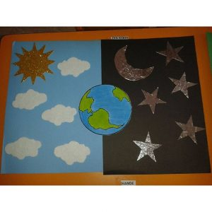 day-and-night-bulletin-board-idea-for-kids-4