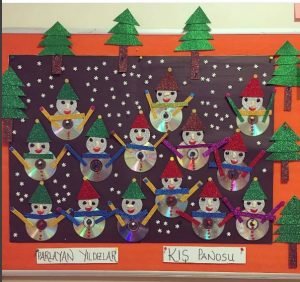 cd-snowman-bulletin-board-idea