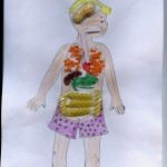 Crafts for kids human body (3)