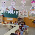 body craft for kids (6)