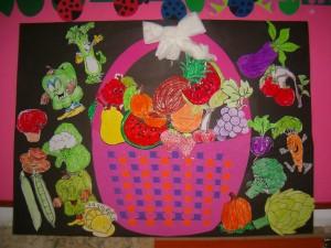 fruit basket project