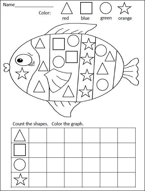 shape fish graph
