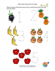 fruit number trace