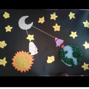 space bulletin board idea (1)
