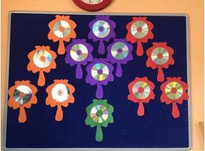 cd mirror craft idea for preschoolers