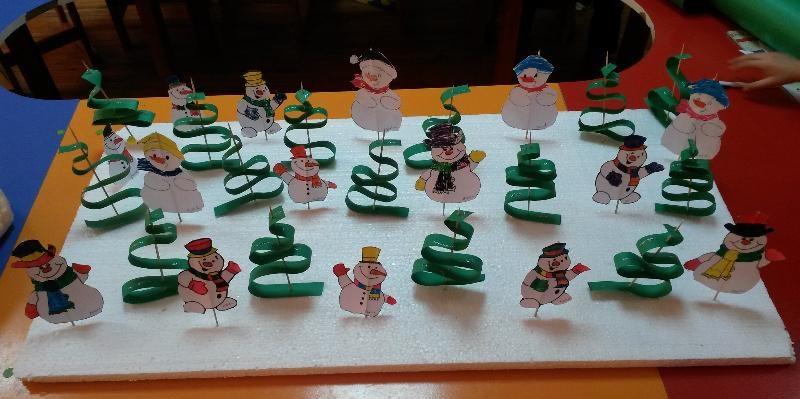 snowman bulletin board idea for preschoolers